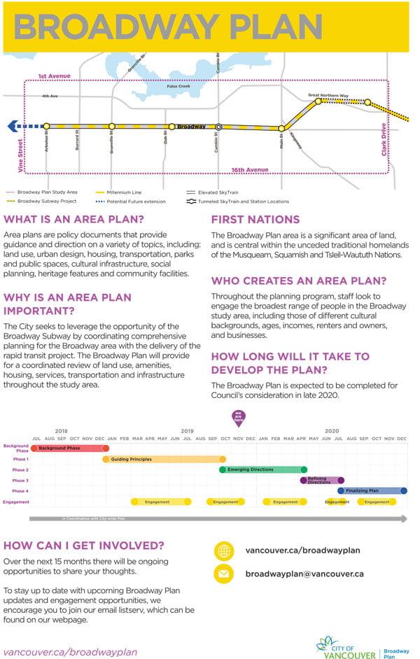 Broadway Plan PDF