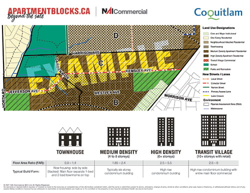 land assembly zoning chart example